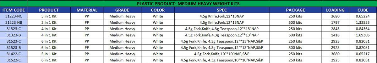 Wholesale Medium Heavy Weight Cutlery Kits